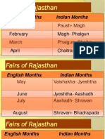 ACFRASFairsofRajasthan Converted