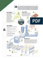 Lamina fabricación de papel