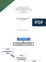 HISTORIA DE LA PSICOLOGIA LINEA DEL TIEMPO