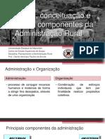 Historico e Conceitos Da Administração