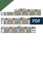 Jadwal PKM AST