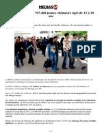 Le Maroc compte 767.400 jeunes chômeurs âgés de 15 à 29 ans