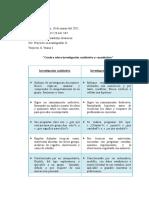 Cuadro sobre investigación cualitativa y cuantitativa