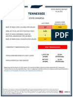 Tennessee State Profile Report 20210326 Public