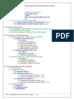 CH1- Les fibres optiques et la propagation de la lumière (Résumé)