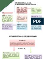 MAPA CONCEPTUAL RECURSOS MINERALES Y SU EXPLOTACIÓN DULCE