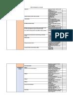 TOPIC TREE BLOK 1.1 (presentasi-1)
