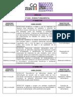 Habilidades essenciais _ Anos Finais_Ciências 2021