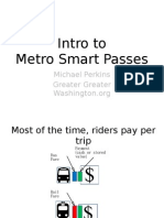 Metro Smart Passes pictograms