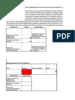 Критерии оценки работы сотрудников GP