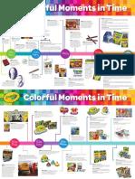 Crayola LLC Timeline (2016)