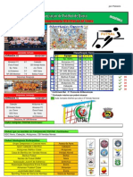 Resultados da 15ª Jornada do Campeonato Distrital da AF Évora em Futsal