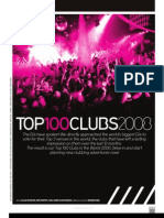 Top100Clubs