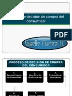 Proceso de decisión de compra del consumidor