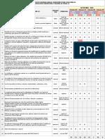 Monitoreo de actividades PVPC Covid -19 - Setiembre