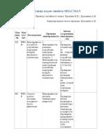 Таблица кодов ошибок Шакман