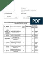 plan_provedeniya_monitoringa_karantinnogo_fitosanitarnogo_sostoyaniya_territorii_saratovskoi_oblasti_v_2021_godu