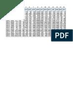 Macroeconomics Factor Model-New
