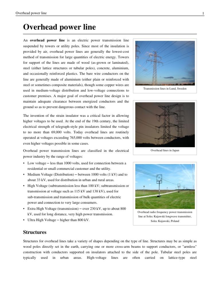 Insulatorsss Insulator Electricity Electric Power Distribution Household Circuits Ausgrid