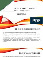Clase 2  Astrologia Cuantica