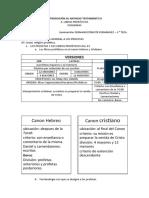 INTRODUCIÓN AL ANTIGUO TESTAMENTO II.docESQUEMAS- x