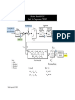 Machine Model CSVGN5