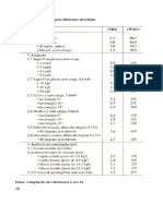Z-Conforto T+®rmico nos Ambientes de Trabalho  (Tabelas)