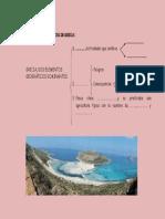 ESQUEMA DE ASPECTOS GEOGRAFICOS DE GRECIA