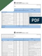 Planilha Orçamentária