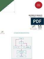 02_GUIDE_INITIATION_Matieres+et+produits