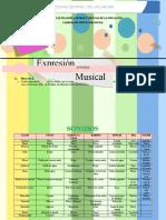 Expresion Musical Actividaes Complexivo