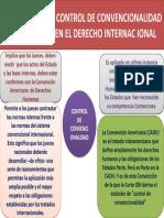 EL PRINCIPIO DEL CONTROL DE CONVENCIONALIDAD