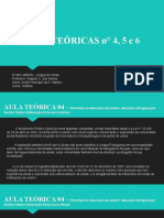 Slide Libras - Aulas Teóricas 04, 05 e 06