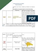 Tabla sobre los Tratados entre Francia y España (1)