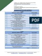 ISFD-TERRAS_2018_NEUROAPRENDIZAJES_Plan-de-estudio