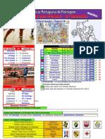 Resultados da 20ª Jornada do Campeonato Nacional da 3ª Divisão em Hóquei em Patins