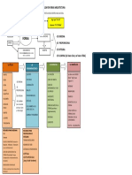 Clase 21-04-2020 - Guia de Elementos de Análisis Morfológico de Obras Arquitectura c