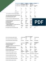 Sample Mcq Format-120qs