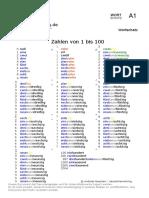 Zahlen_1_100_Deutsch_lernen_Wortschatz_deutschlernerblog