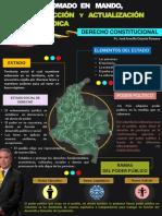 Infografia Derecho Constitucional2