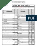 Tabela-de-Taxas-do-DETRAN-RO-2020