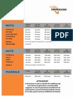 Tariffe Castelletto 2021_1
