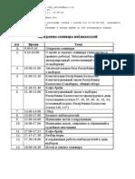 ДВК 06.08.04_13 выборы для Божко