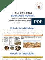 Línea del Tiempo Historia de la Medicina