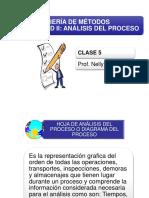 clase 5 INGENIERÍA DE MÉTODOS