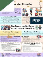 Infografia TIPOS DE FAMILIA