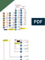 Ejemplo Diagrama de Proceso otra alternativa