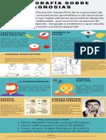 infografía sobre agnosias (5)
