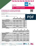 Trafic sur la ligne Vierzon/Bourges-Montluçon