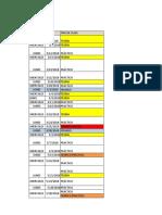 2018. Cronograma de Cursada de Lic en Biologia